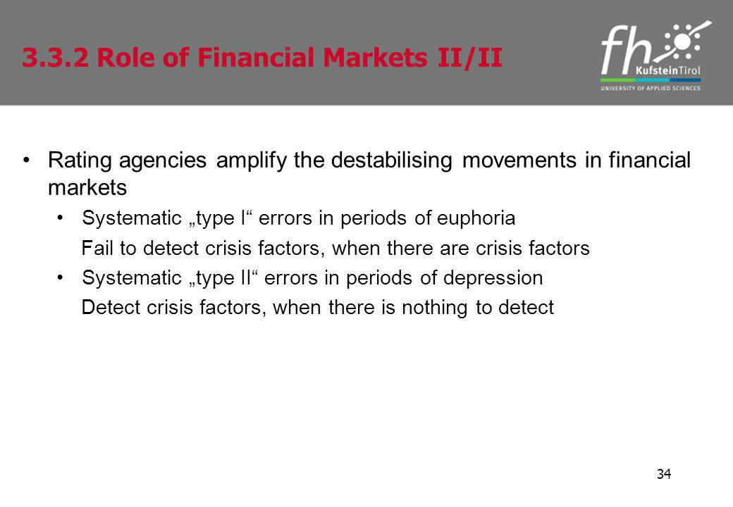 Rating agencies amplify the destabilising movements in financial markets Systematic type I errors in periods of euphoria Fail to detect crisis factors, when there are crisis factors Systematic type II errors in periods of depression Detect crisis factors, when there is nothing to detect 34 3.3.2 Role of Financial Markets II/II