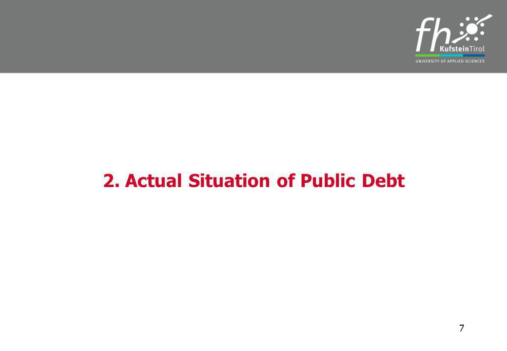 2. Actual Situation of Public Debt 7