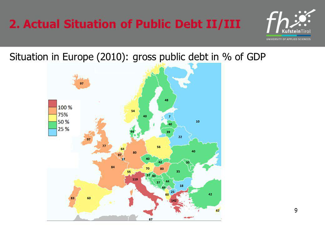 Situation in Europe (2010): gross public debt in % of GDP 9 2.