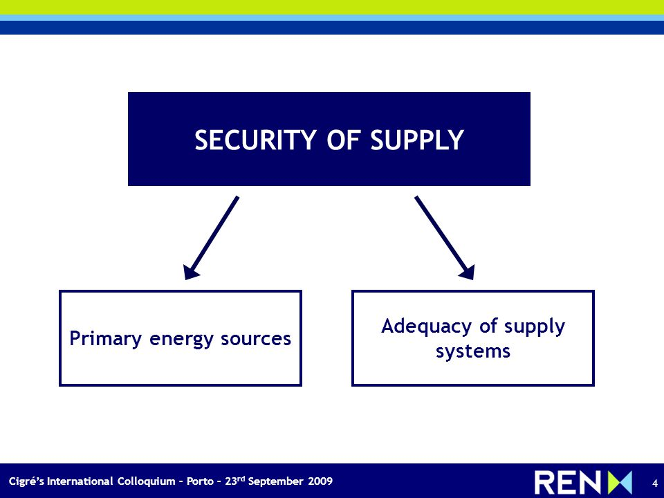 Cigrés International Colloquium – Porto – 23 rd September 2009 4 SECURITY OF SUPPLY Primary energy sources Adequacy of supply systems