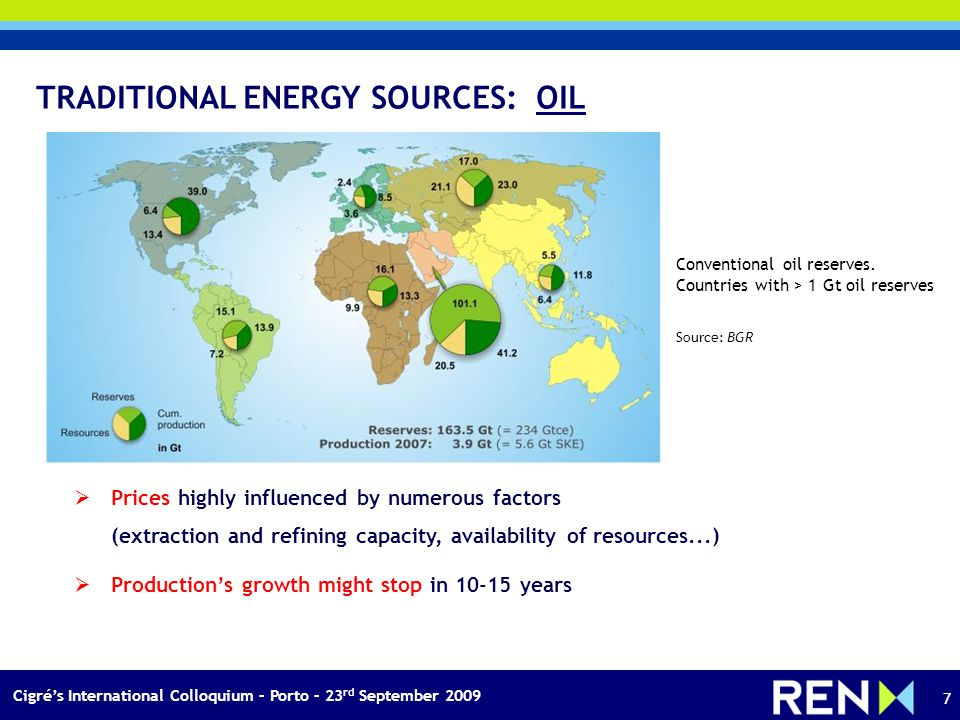 Cigrés International Colloquium – Porto – 23 rd September 2009 7 Prices highly influenced by numerous factors (extraction and refining capacity, availability of resources...) Productions growth might stop in 10-15 years Conventional oil reserves.
