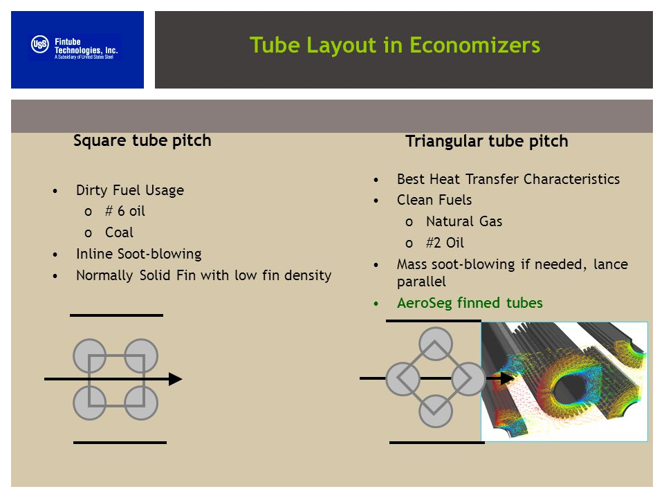 Dirty Fuel Usage o# 6 oil oCoal Inline Soot-blowing Normally Solid Fin with low fin density Best Heat Transfer Characteristics Clean Fuels oNatural Gas o#2 Oil Mass soot-blowing if needed, lance parallel AeroSeg finned tubes Tube Layout in Economizers Square tube pitch Triangular tube pitch
