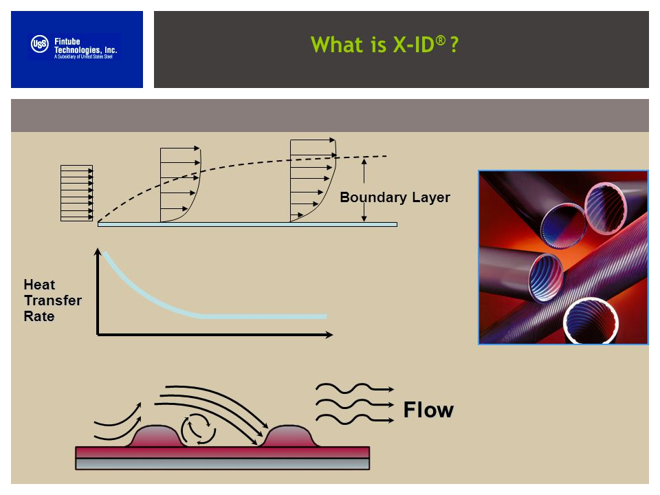 What is X-ID ® Boundary Layer Heat Transfer Rate Flow