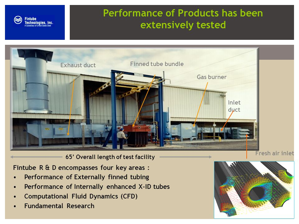 Performance of Products has been extensively tested Fintube R & D encompasses four key areas : Performance of Externally finned tubing Performance of Internally enhanced X-ID tubes Computational Fluid Dynamics (CFD) Fundamental Research Fresh air inlet Inlet duct Gas burner Finned tube bundle Exhaust duct 65 Overall length of test facility