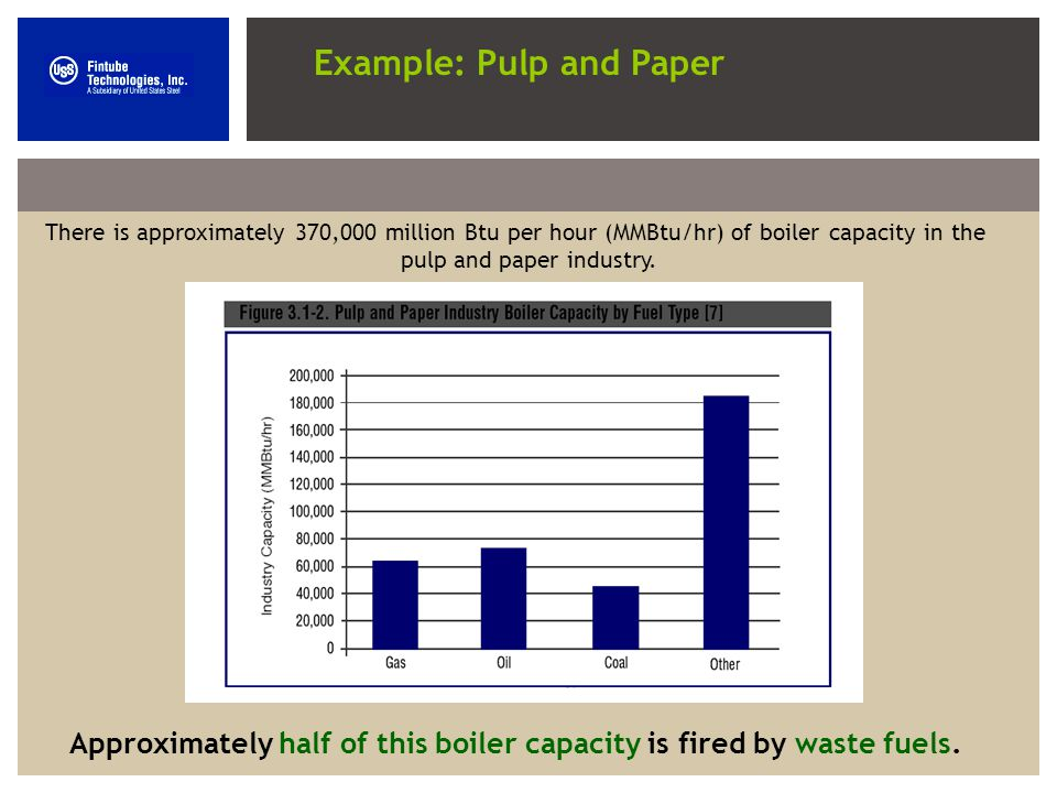 Example: Pulp and Paper There is approximately 370,000 million Btu per hour (MMBtu/hr) of boiler capacity in the pulp and paper industry.