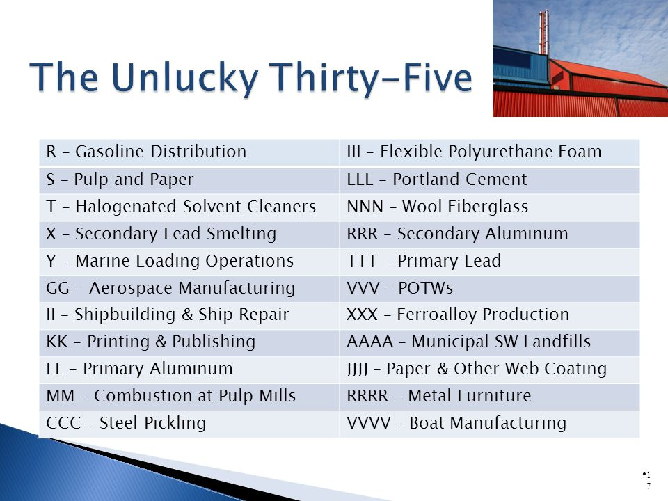 1717 R – Gasoline DistributionIII – Flexible Polyurethane Foam S – Pulp and PaperLLL – Portland Cement T – Halogenated Solvent CleanersNNN – Wool Fiberglass X – Secondary Lead SmeltingRRR – Secondary Aluminum Y – Marine Loading OperationsTTT – Primary Lead GG – Aerospace ManufacturingVVV – POTWs II – Shipbuilding & Ship RepairXXX – Ferroalloy Production KK – Printing & PublishingAAAA – Municipal SW Landfills LL – Primary AluminumJJJJ – Paper & Other Web Coating MM – Combustion at Pulp MillsRRRR – Metal Furniture CCC – Steel PicklingVVVV – Boat Manufacturing