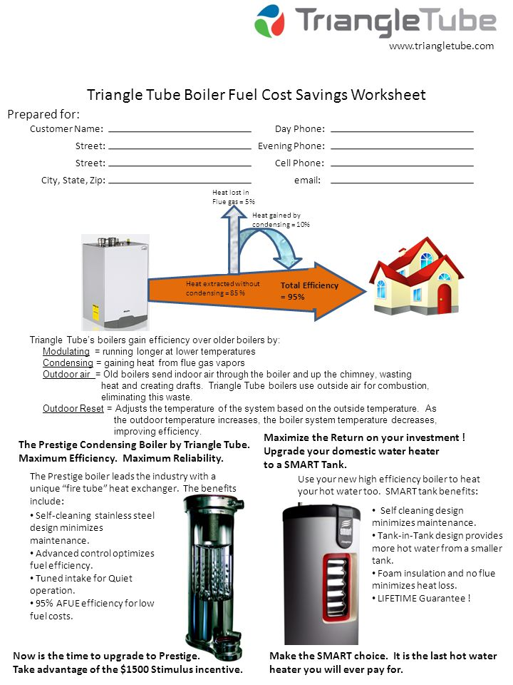 Triangle Tube Boiler Fuel Cost Savings Worksheet Prepared for: Customer Name: Street: City, State, Zip: Day Phone: Evening Phone: Cell Phone:     Heat lost in Flue gas = 5% Heat extracted without condensing = 85 % Heat gained by condensing = 10% Total Efficiency = 95% Triangle Tubes boilers gain efficiency over older boilers by: Modulating = running longer at lower temperatures Condensing = gaining heat from flue gas vapors Outdoor air = Old boilers send indoor air through the boiler and up the chimney, wasting heat and creating drafts.
