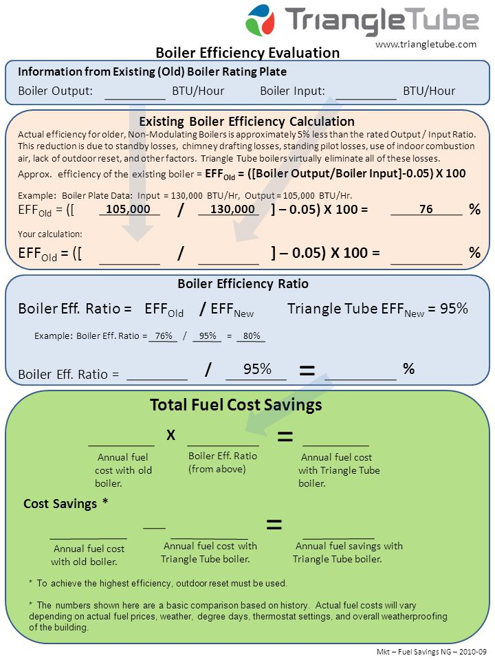 Boiler Efficiency Evaluation Boiler Input: Total Fuel Cost Savings Annual fuel cost with old boiler.