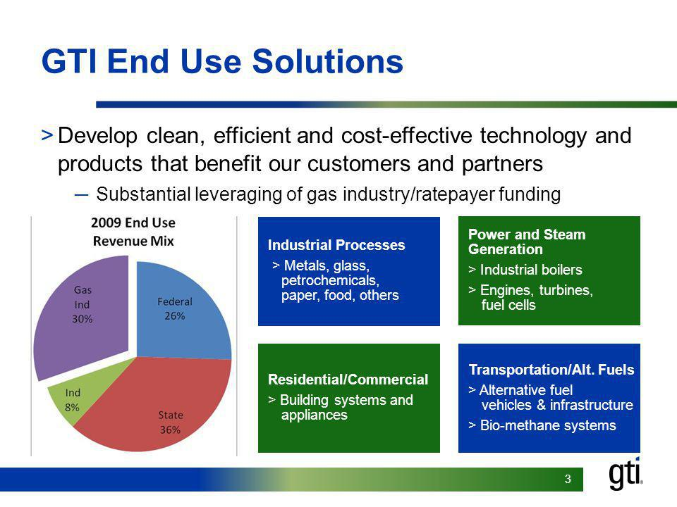 33 GTI End Use Solutions >Develop clean, efficient and cost-effective technology and products that benefit our customers and partners Substantial leveraging of gas industry/ratepayer funding Industrial Processes > Metals, glass, petrochemicals, paper, food, others Power and Steam Generation > Industrial boilers > Engines, turbines, fuel cells Residential/Commercial > Building systems and appliances Transportation/Alt.