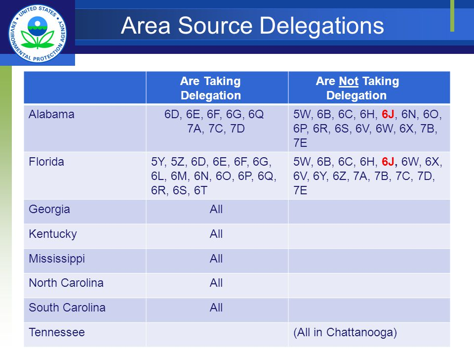 Area Source Delegations Are Taking Delegation Are Not Taking Delegation Alabama 6D, 6E, 6F, 6G, 6Q 7A, 7C, 7D 5W, 6B, 6C, 6H, 6J, 6N, 6O, 6P, 6R, 6S, 6V, 6W, 6X, 7B, 7E Florida5Y, 5Z, 6D, 6E, 6F, 6G, 6L, 6M, 6N, 6O, 6P, 6Q, 6R, 6S, 6T 5W, 6B, 6C, 6H, 6J, 6W, 6X, 6V, 6Y, 6Z, 7A, 7B, 7C, 7D, 7E Georgia All Kentucky All Mississippi All North Carolina All South Carolina All Tennessee(All in Chattanooga)