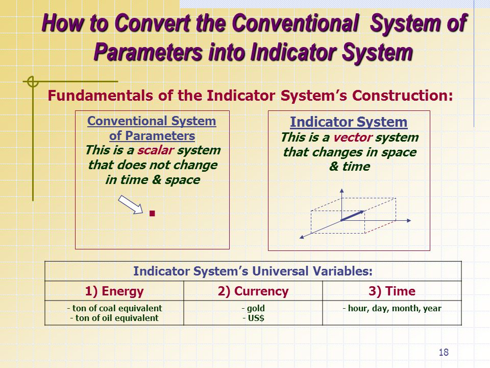 18 How to Convert the Conventional System of Parameters into Indicator System Fundamentals of the Indicator Systems Construction: Conventional System of Parameters This is a scalar system that does not change in time & space.