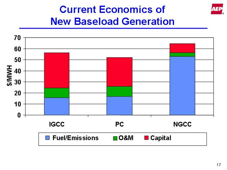 Energy Ventures Analysis Inc Current Economics of New Baseload Generation