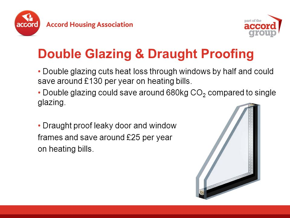 Double Glazing & Draught Proofing Double glazing cuts heat loss through windows by half and could save around £130 per year on heating bills.