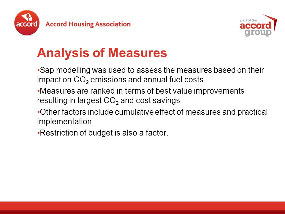 Analysis of Measures Sap modelling was used to assess the measures based on their impact on CO 2 emissions and annual fuel costs Measures are ranked in terms of best value improvements resulting in largest CO 2 and cost savings Other factors include cumulative effect of measures and practical implementation Restriction of budget is also a factor.