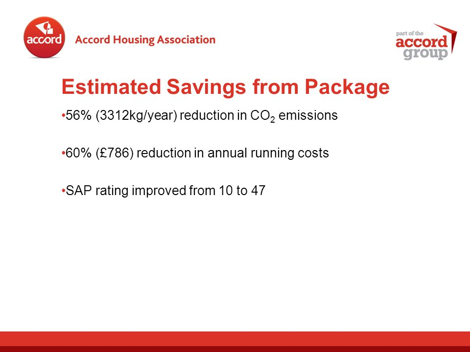 Estimated Savings from Package 56% (3312kg/year) reduction in CO 2 emissions 60% (£786) reduction in annual running costs SAP rating improved from 10 to 47
