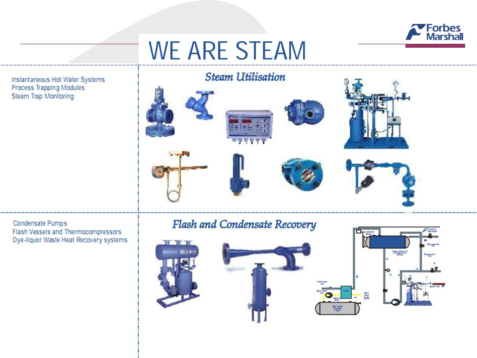 efficient uses of steam energy in textiles to reduce cost improve rh slideplayer com Condensate Drain Piping Condensate Oil Water Separator