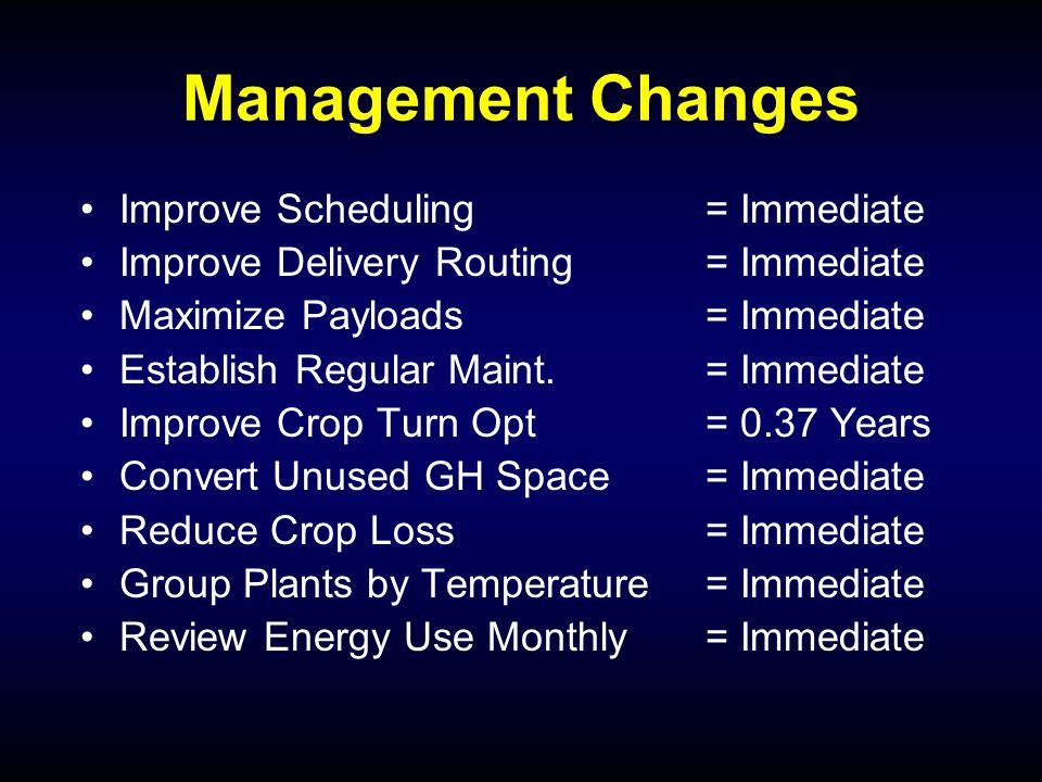 Management Changes Improve Scheduling= Immediate Improve Delivery Routing= Immediate Maximize Payloads= Immediate Establish Regular Maint.= Immediate Improve Crop Turn Opt= 0.37 Years Convert Unused GH Space= Immediate Reduce Crop Loss= Immediate Group Plants by Temperature= Immediate Review Energy Use Monthly= Immediate
