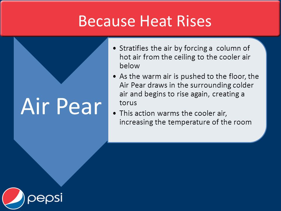 Because Heat Rises Air Pear Stratifies the air by forcing a column of hot air from the ceiling to the cooler air below As the warm air is pushed to the floor, the Air Pear draws in the surrounding colder air and begins to rise again, creating a torus This action warms the cooler air, increasing the temperature of the room