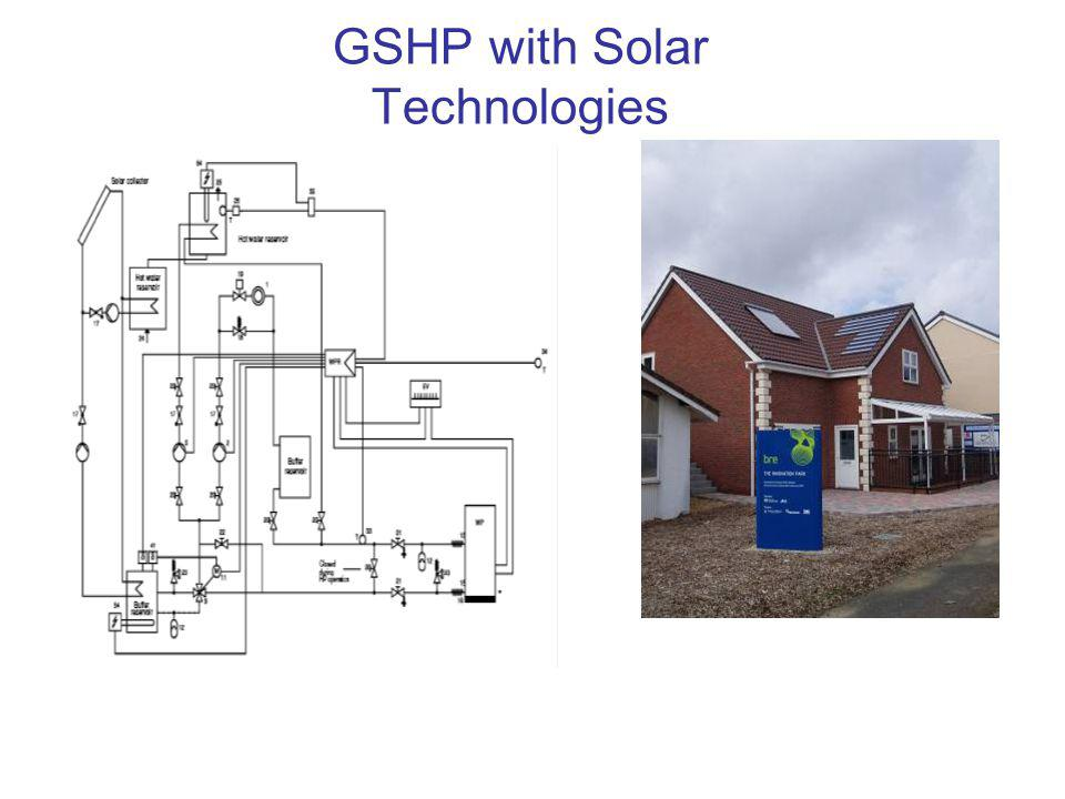GSHP with Solar Technologies