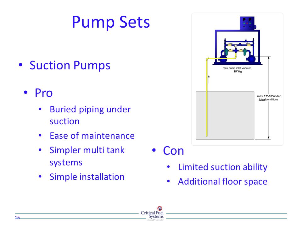 Pump Sets Suction Pumps 16 Pro Buried piping under suction Ease of maintenance Simpler multi tank systems Simple installation Con Limited suction ability Additional floor space