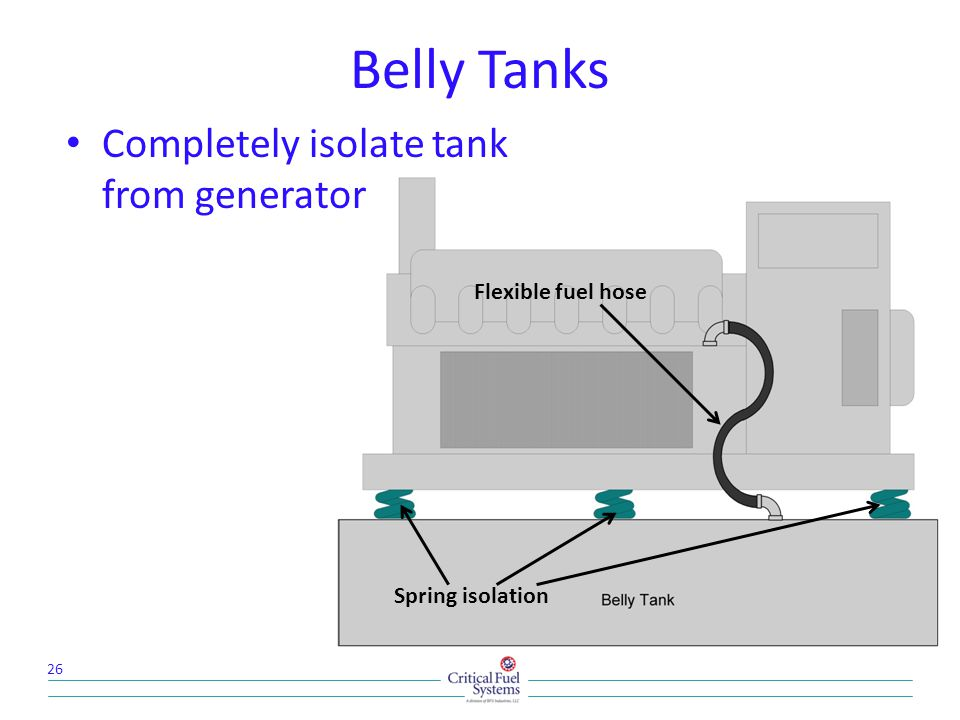 Belly Tanks Completely isolate tank from generator 26 Flexible fuel hose Spring isolation