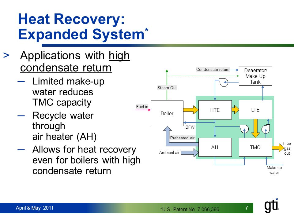 April & May, 2011 7 7 Preheated air Heat Recovery: Expanded System * >Applications with high condensate return Limited make-up water reduces TMC capacity Recycle water through air heater (AH) Allows for heat recovery even for boilers with high condensate return Fuel in Steam Out Boiler Deaerator/ Make-Up Tank Ambient air LTE HTE Make-up water Flue gas out TMCAH Condensate return BFW *U.S.