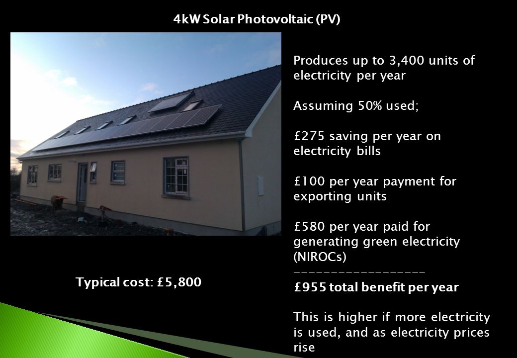 4kW Solar Photovoltaic (PV) Produces up to 3,400 units of electricity per year Assuming 50% used; £275 saving per year on electricity bills £100 per year payment for exporting units £580 per year paid for generating green electricity (NIROCs) £955 total benefit per year This is higher if more electricity is used, and as electricity prices rise Typical cost: £5,800