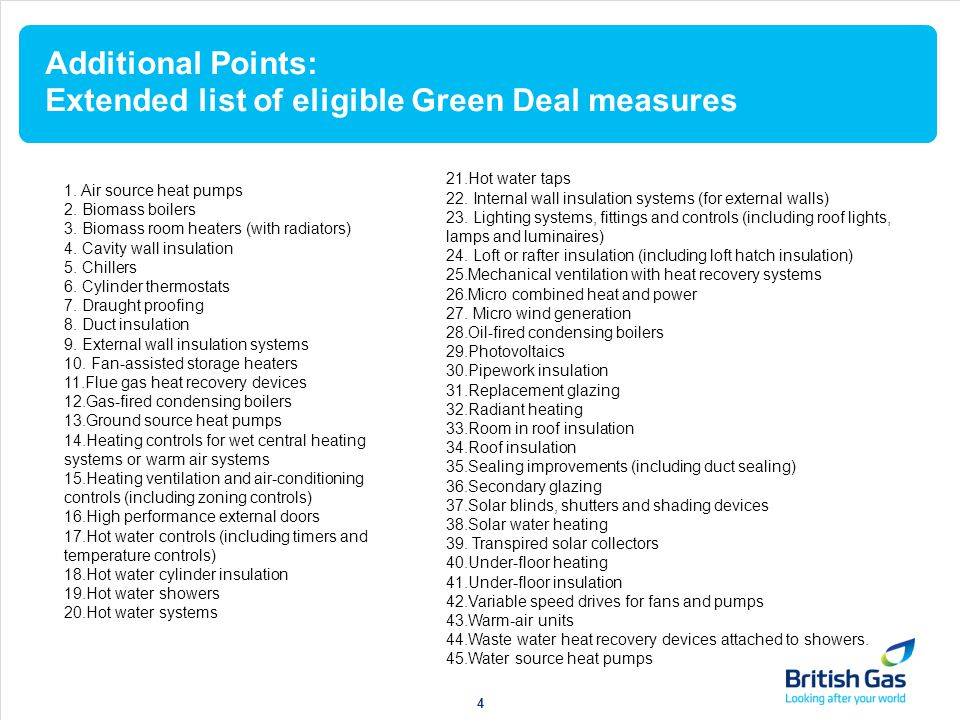 Additional Points: Extended list of eligible Green Deal measures 1.