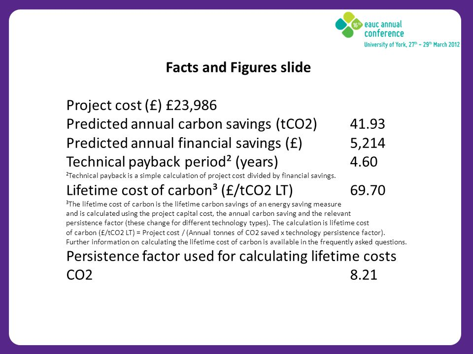Facts and Figures slide Project cost (£) £23,986 Predicted annual carbon savings (tCO2) 41.93 Predicted annual financial savings (£) 5,214 Technical payback period² (years) 4.60 ²Technical payback is a simple calculation of project cost divided by financial savings.