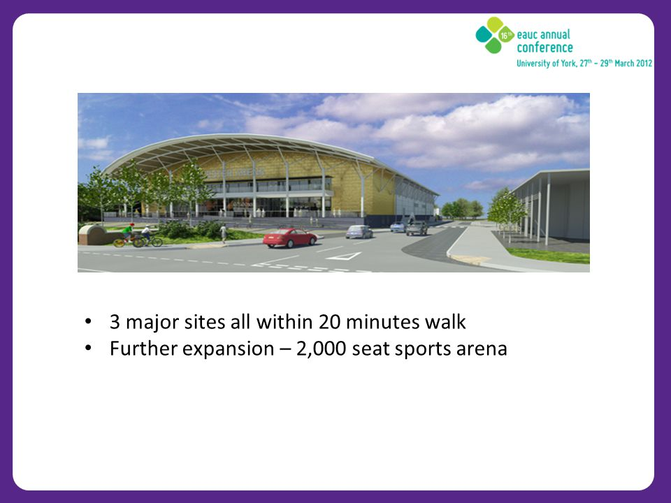 3 major sites all within 20 minutes walk Further expansion – 2,000 seat sports arena