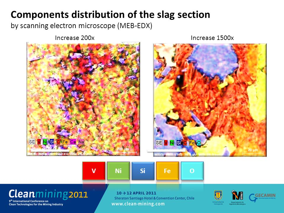 Increase 200xIncrease 1500x Si Components distribution of the slag section by scanning electron microscope (MEB-EDX)