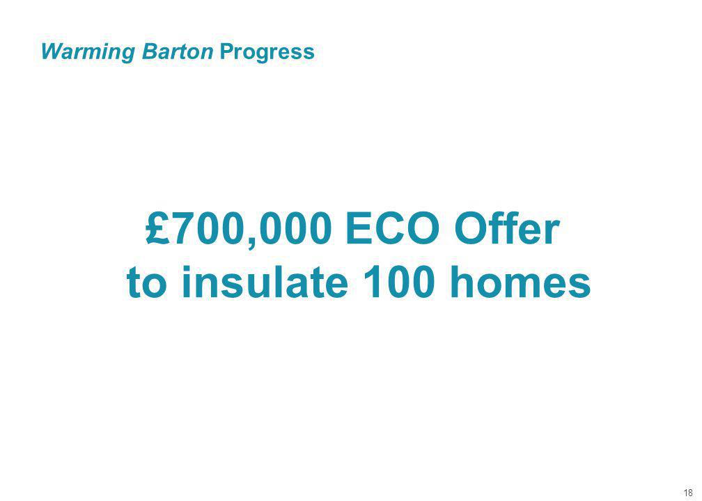 Warming Barton Progress 18 £700,000 ECO Offer to insulate 100 homes