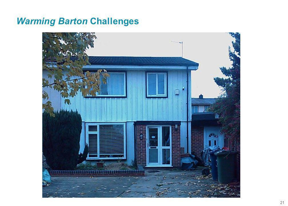 Warming Barton Challenges 21