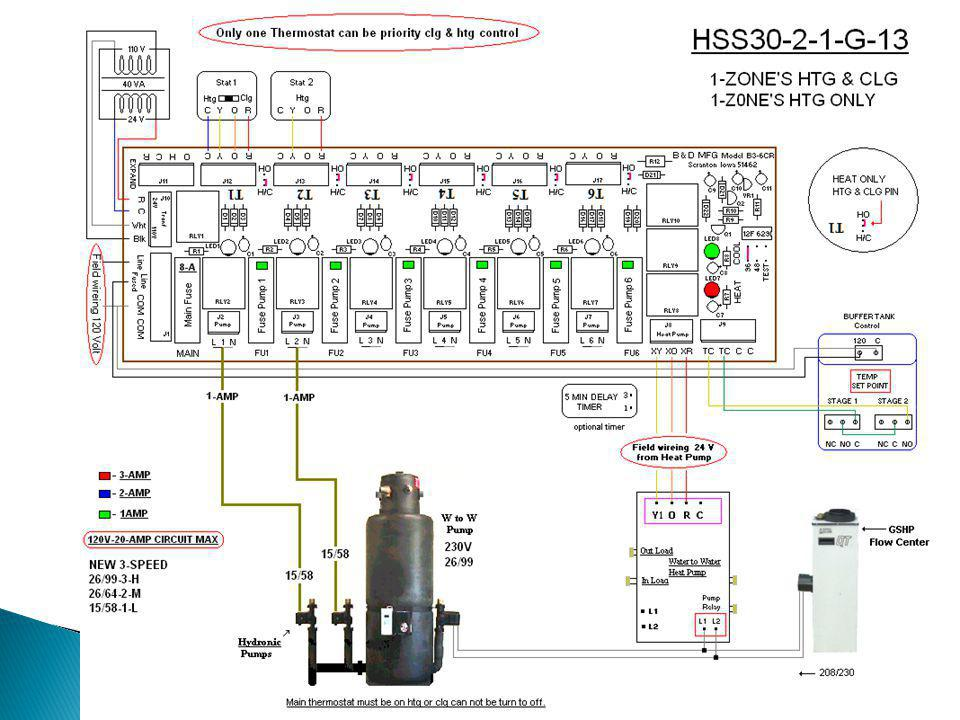 hopefully so you don\u0027t end up with something like this! ppt videobuffer tank flow center