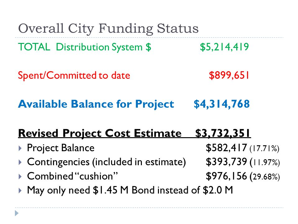 Overall City Funding Status TOTAL Distribution System $ $5,214,419 Spent/Committed to date $899,651 Available Balance for Project $4,314,768 Revised Project Cost Estimate $3,732,351 Project Balance $582,417 (17.71%) Contingencies (included in estimate) $393,739 ( 11.97%) Combined cushion $976,156 ( 29.68%) May only need $1.45 M Bond instead of $2.0 M