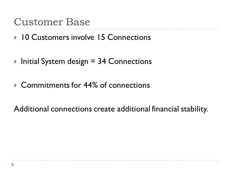 Customer Base 10 Customers involve 15 Connections Initial System design = 34 Connections Commitments for 44% of connections Additional connections create additional financial stability.