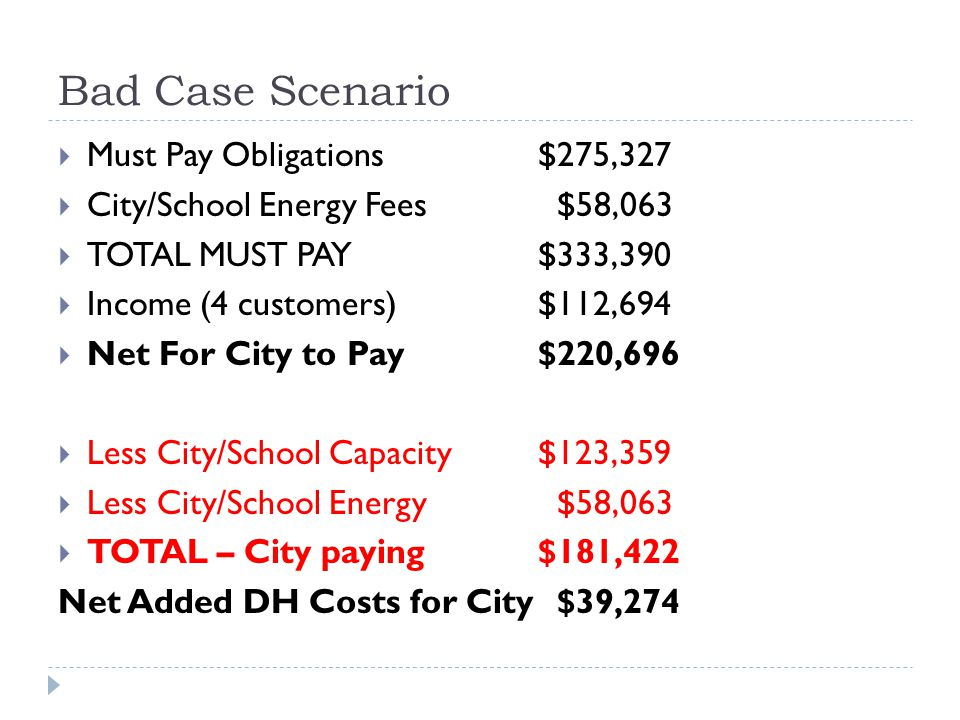 Bad Case Scenario Must Pay Obligations$275,327 City/School Energy Fees $58,063 TOTAL MUST PAY$333,390 Income (4 customers) $112,694 Net For City to Pay$220,696 Less City/School Capacity $123,359 Less City/School Energy $58,063 TOTAL – City paying$181,422 Net Added DH Costs for City $39,274