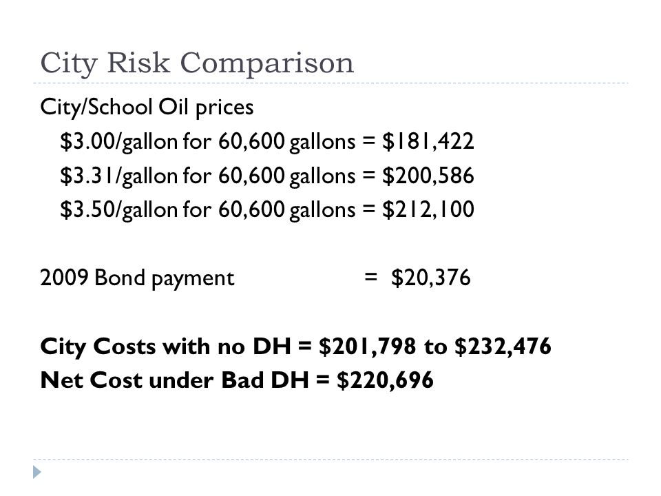 City Risk Comparison City/School Oil prices $3.00/gallon for 60,600 gallons = $181,422 $3.31/gallon for 60,600 gallons = $200,586 $3.50/gallon for 60,600 gallons = $212,100 2009 Bond payment = $20,376 City Costs with no DH = $201,798 to $232,476 Net Cost under Bad DH = $220,696