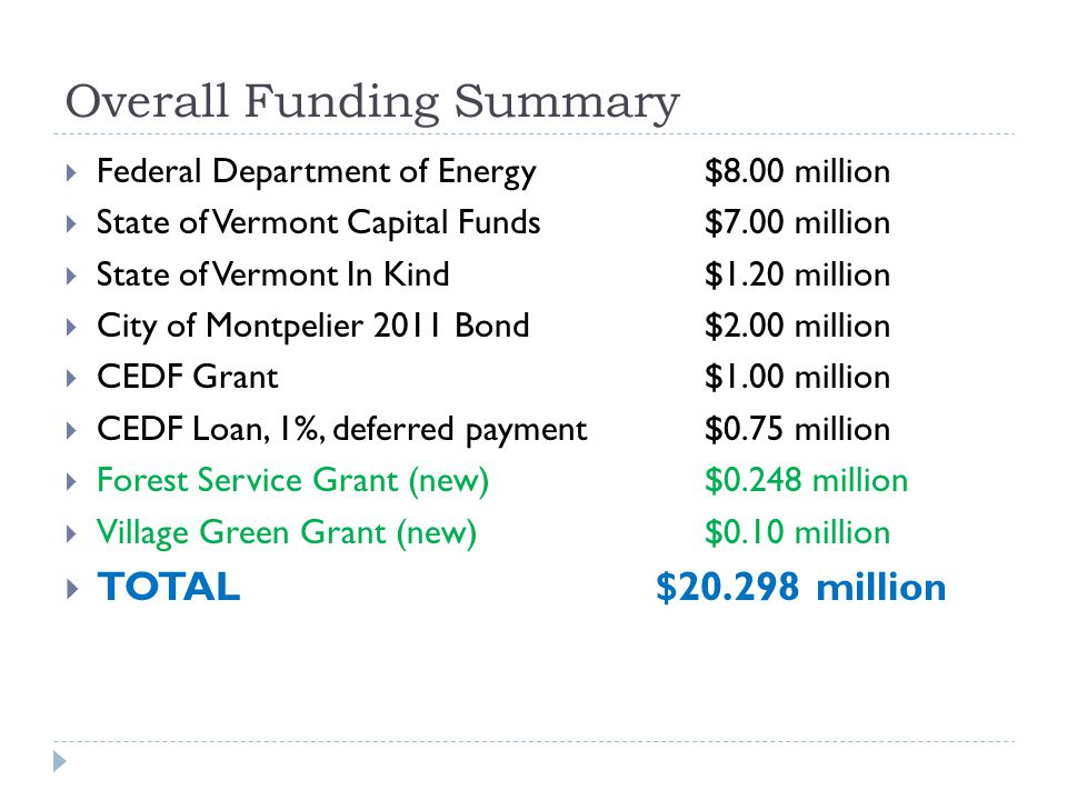 Overall Funding Summary Federal Department of Energy$8.00 million State of Vermont Capital Funds$7.00 million State of Vermont In Kind$1.20 million City of Montpelier 2011 Bond$2.00 million CEDF Grant$1.00 million CEDF Loan, 1%, deferred payment$0.75 million Forest Service Grant (new)$0.248 million Village Green Grant (new)$0.10 million TOTAL $20.298 million