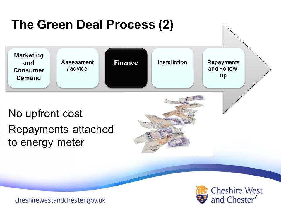 7 Assessment / advice Assessment / advice Finance Installation Repayments and Follow- up Marketing and Consumer Demand Marketing and Consumer Demand No upfront cost Repayments attached to energy meter The Green Deal Process (2)