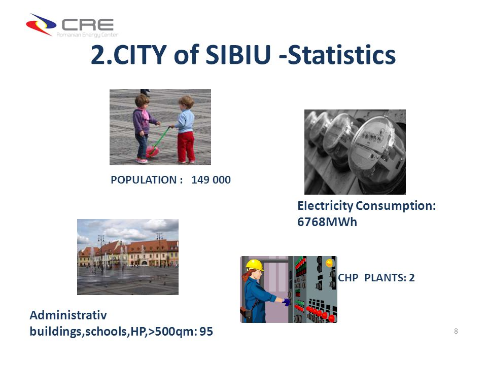 2.CITY of SIBIU -Statistics 8 POPULATION : 149 000 Electricity Consumption: 6768MWh Administrativ buildings,schools,HP,>500qm: 95 CHP PLANTS: 2