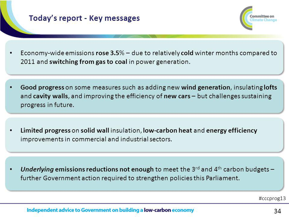 34 Todays report - Key messages Limited progress on solid wall insulation, low-carbon heat and energy efficiency improvements in commercial and industrial sectors.