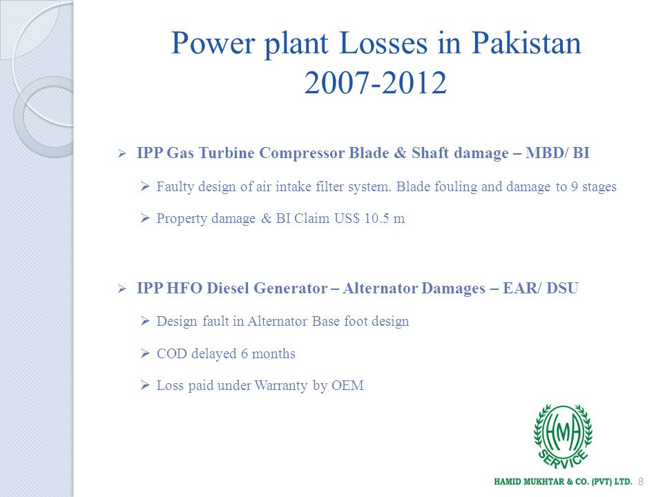 Power plant Losses in Pakistan 2007-2012 IPP Gas Turbine Compressor Blade & Shaft damage – MBD/ BI Faulty design of air intake filter system.