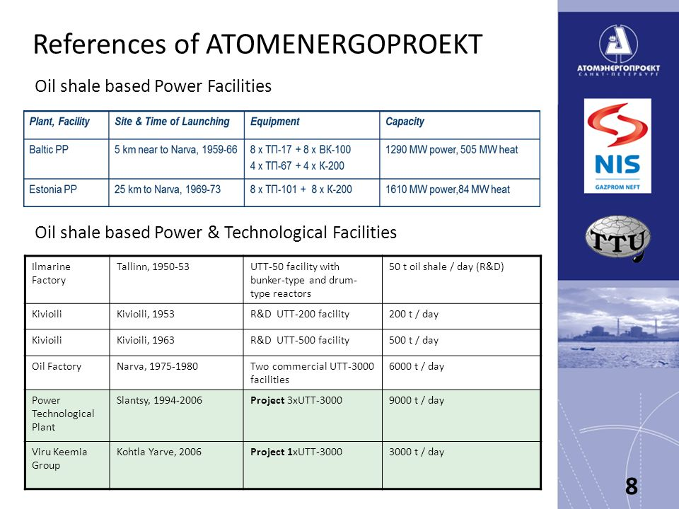 References of ATOMENERGOPROEKT Ilmarine Factory Tallinn, 1950-53UTT-50 facility with bunker-type and drum- type reactors 50 t oil shale / day (R&D) KivioiliKivioili, 1953R&D UTT-200 facility200 t / day KivioiliKivioili, 1963R&D UTT-500 facility500 t / day Oil FactoryNarva, 1975-1980Two commercial UTT-3000 facilities 6000 t / day Power Technological Plant Slantsy, 1994-2006Project 3xUTT-30009000 t / day Viru Keemia Group Kohtla Yarve, 2006Project 1xUTT-30003000 t / day Oil shale based Power & Technological Facilities Oil shale based Power Facilities 8