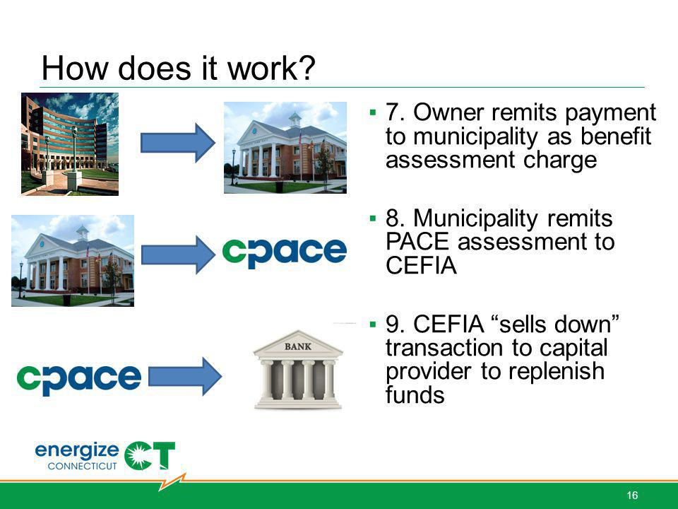 How does it work. 7. Owner remits payment to municipality as benefit assessment charge 8.