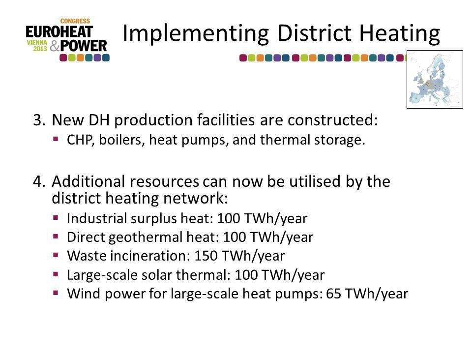 Implementing District Heating 3.New DH production facilities are constructed: CHP, boilers, heat pumps, and thermal storage.