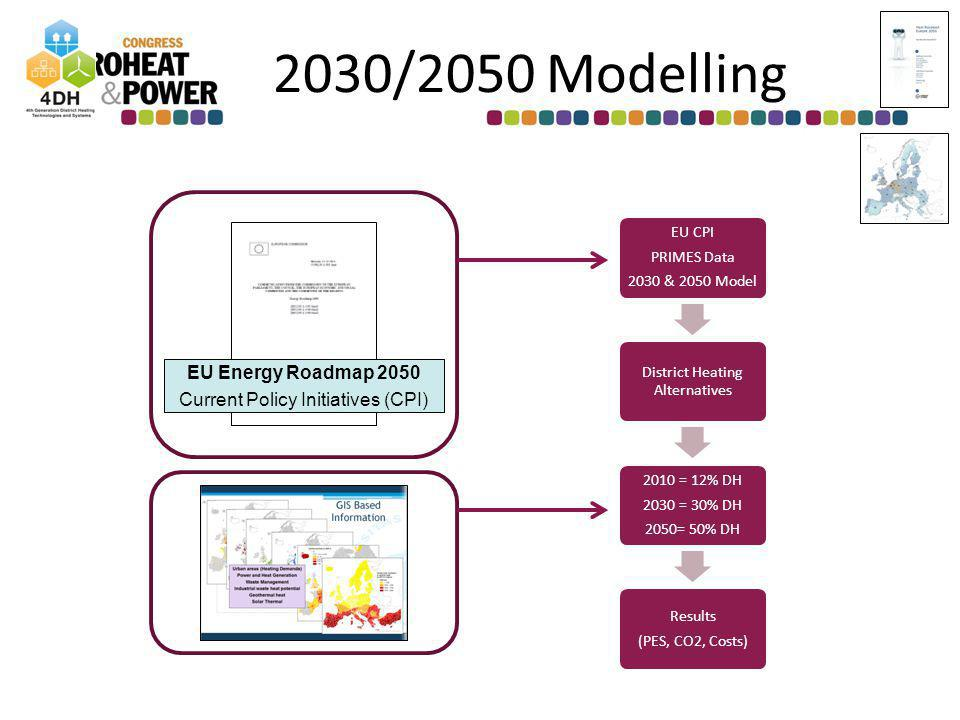 2030/2050 Modelling EU CPI PRIMES Data 2030 & 2050 Model District Heating Alternatives 2010 = 12% DH 2030 = 30% DH 2050= 50% DH Results (PES, CO2, Costs) EU Energy Roadmap 2050 Current Policy Initiatives (CPI)