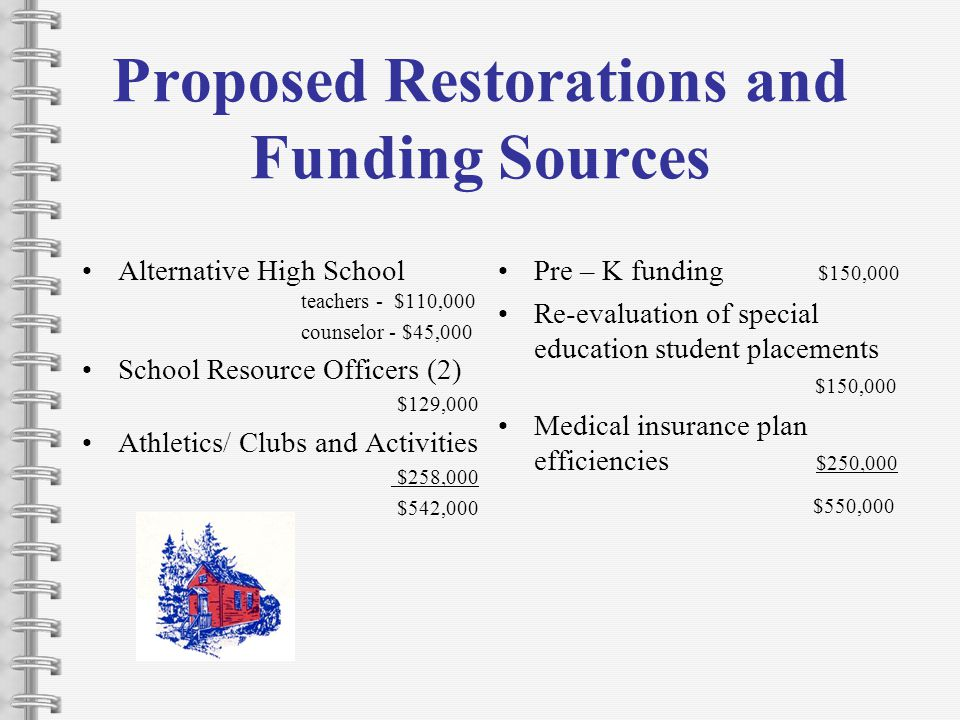 Proposed Restorations and Funding Sources Alternative High School teachers - $110,000 counselor - $45,000 School Resource Officers (2) $129,000 Athletics/ Clubs and Activities $258,000 $542,000 Pre – K funding $150,000 Re-evaluation of special education student placements $150,000 Medical insurance plan efficiencies $250,000 $550,000