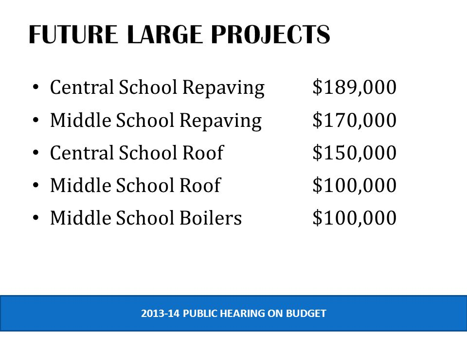 Central School Repaving $189,000 Middle School Repaving $170,000 Central School Roof$150,000 Middle School Roof$100,000 Middle School Boilers$100,000 2013-14 PUBLIC HEARING ON BUDGET