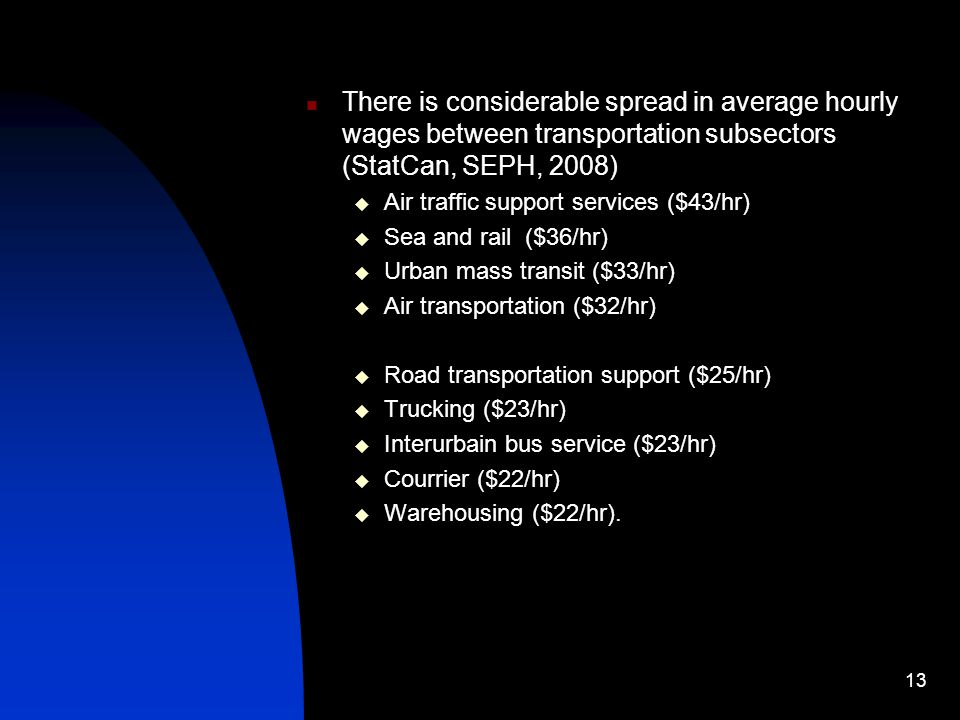 There is considerable spread in average hourly wages between transportation subsectors (StatCan, SEPH, 2008) Air traffic support services ($43/hr) Sea and rail ($36/hr) Urban mass transit ($33/hr) Air transportation ($32/hr) Road transportation support ($25/hr) Trucking ($23/hr) Interurbain bus service ($23/hr) Courrier ($22/hr) Warehousing ($22/hr).